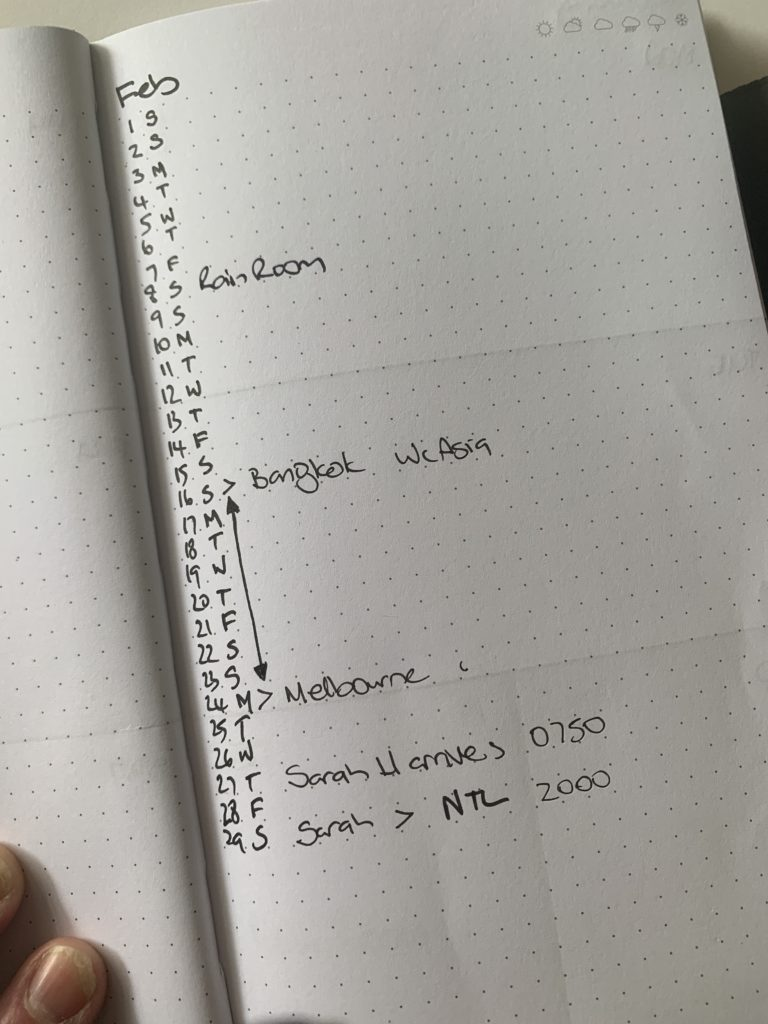 Monthly Bullet Journal to do list layout - single page